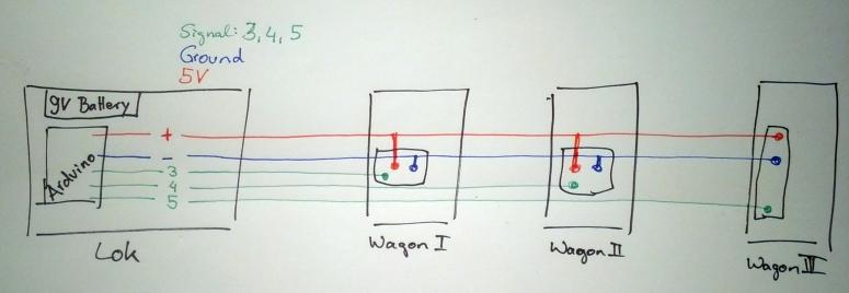 Explanation see below