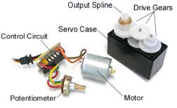 http://www.jameco.com/Jameco/workshop/howitworks/how-servo-motors-work.html